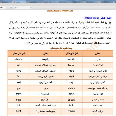 جدول نمونه افعال عملی